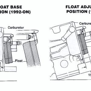 18 rebuild an hd cv carburator and float adjustment. Black Bedroom Furniture Sets. Home Design Ideas